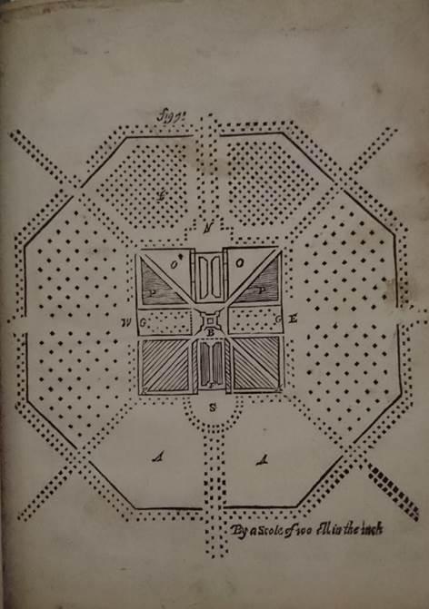Eighteenth-century garden plan